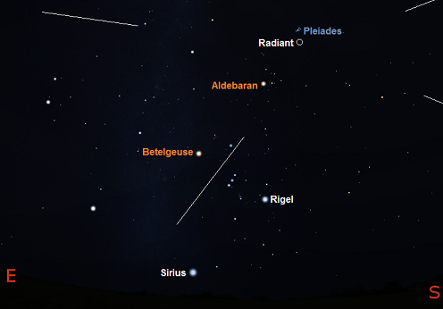 Looking southeast from northern temperate latitudes just before midnight on November 12, 2016 (credit:- freestarcharts/stellarium)
