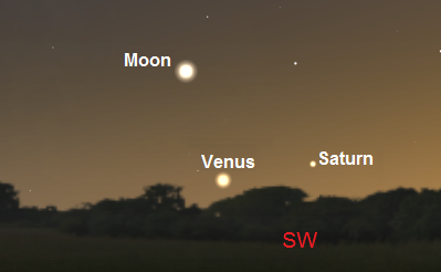 Moon, Venus and Saturn as seen 45 minutes after sunset on November 3rd from London, England (credit:- stellarium/freestarcharts)