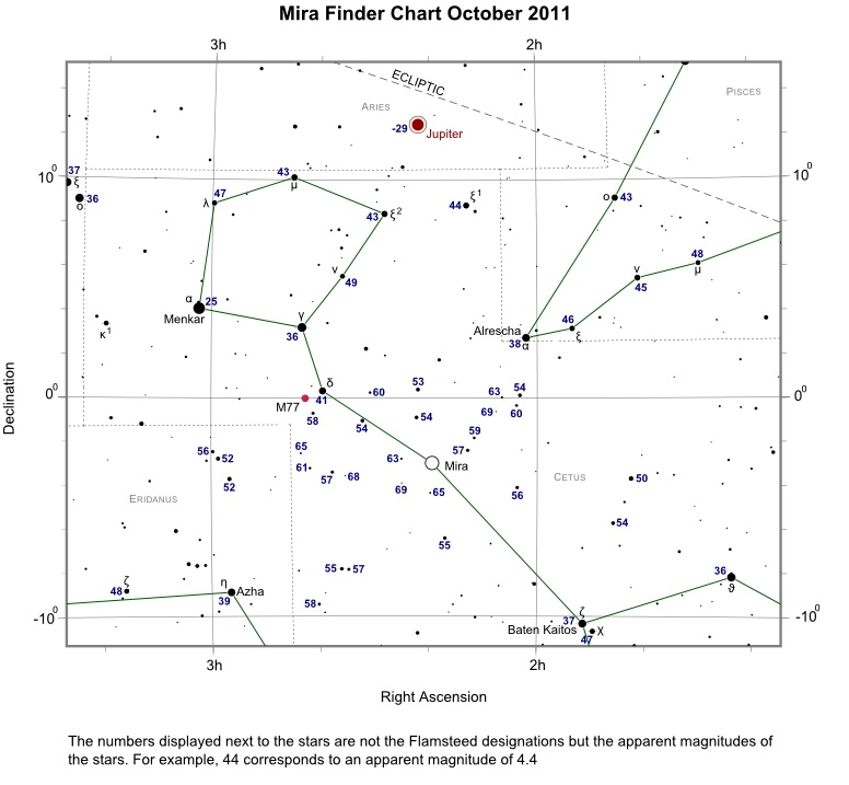 Mira Finder and Comparison Star Chart