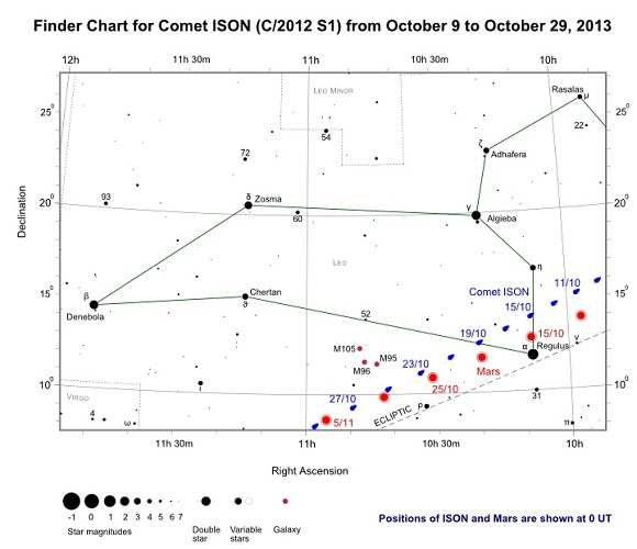 Comet ISON Finder Chart from October 9 to October 29, 2013
