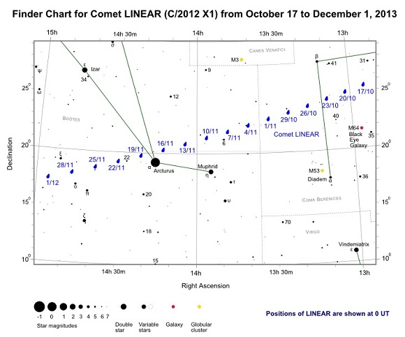 Comet LINEAR (C/2012 X1) Finder Chart from October 17 to December 1, 2013
