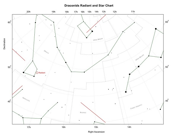 Draconids Radiant and Star Chart (credit:- freestarcharts)