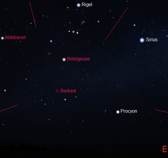 View towards northeast after midnight from mid-southern latitudes (credit:- stellarium)