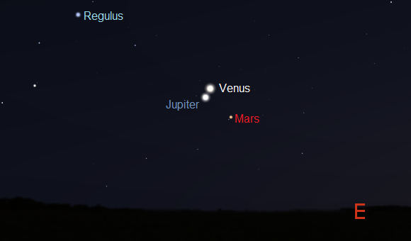 Venus, Jupiter and Mars as seen from mid southern latitudes on October 26th, 1 hour before sunrise (credit:- stellarium)