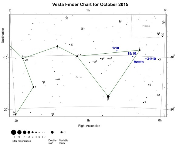 Finder chart for Vesta during October 2015 - pdf format (credit:- freestarcharts)