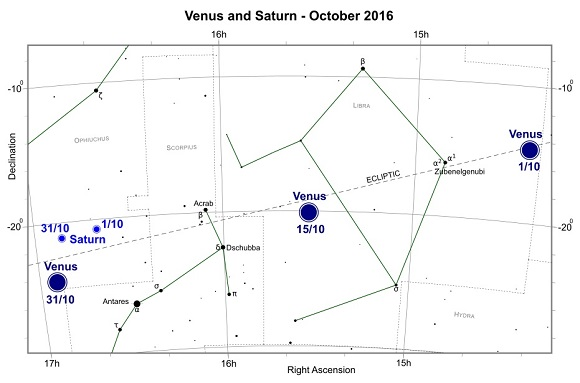 Saturn and Venus during October 2016 (credit:- freestarcharts)