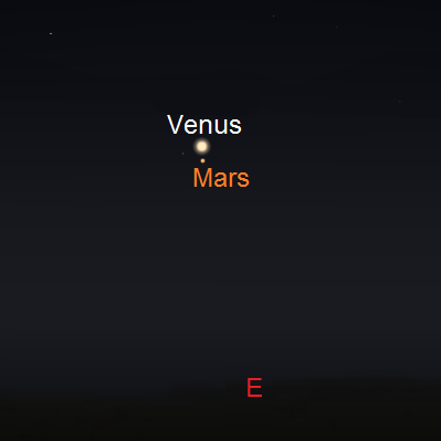 Venus and Mars just before sunrise on October 5th from northern latitude (credit:- freestarcharts / stellarium)