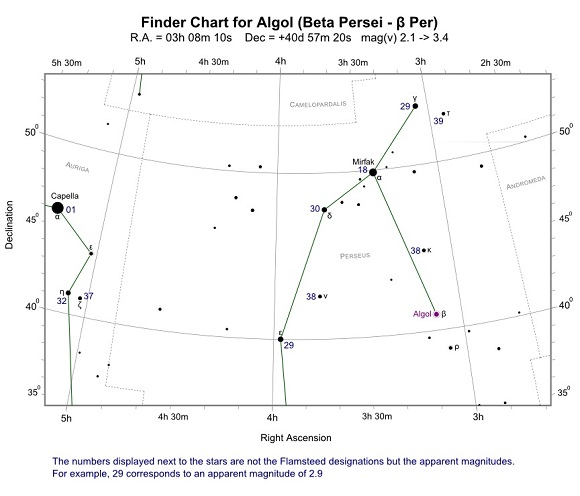 Finder Chart for Algol (Beta Persei)