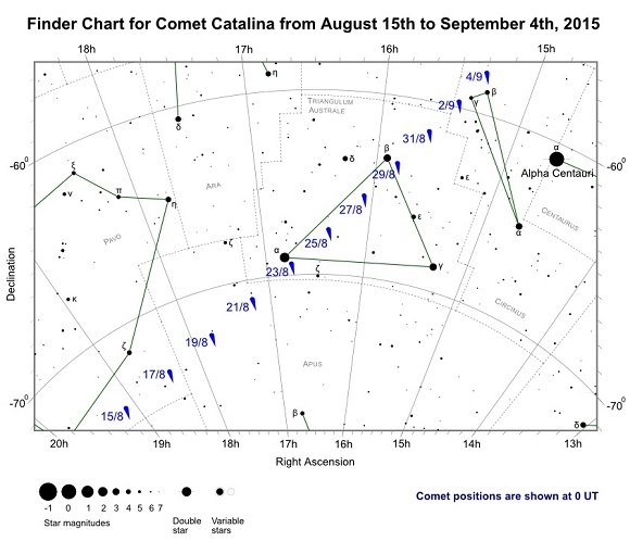 Comet Catalina (C/2013 US10) Finder Chart from August 15th to September 4th, 2015
