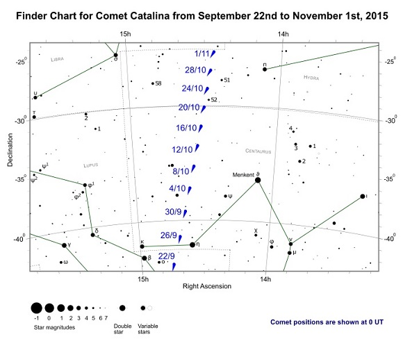 Comet Catalina (C/2013 US10) Finder Chart from September 22nd to November 1st, 2015 (credit:- freestarcharts)