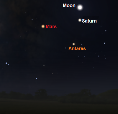 The Moon, Mars, Saturn and Antares as seen after sunset on September 8, 2016 from New York (credit:- stellarium/freestarcharts)