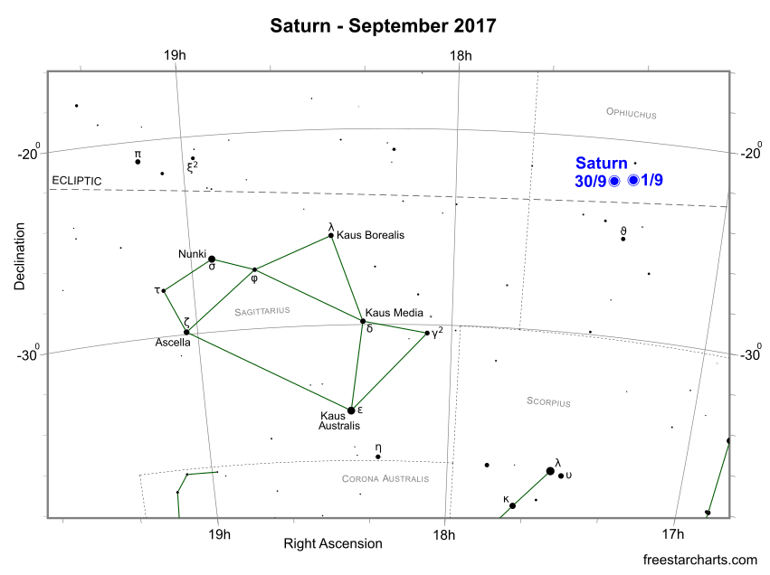 Saturn during September 2017 (credit:- freestarcharts)