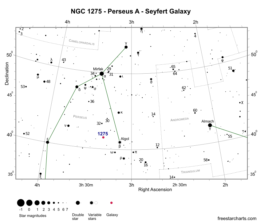 Finder Chart for NGC 1275 (credit:- freestarcharts)