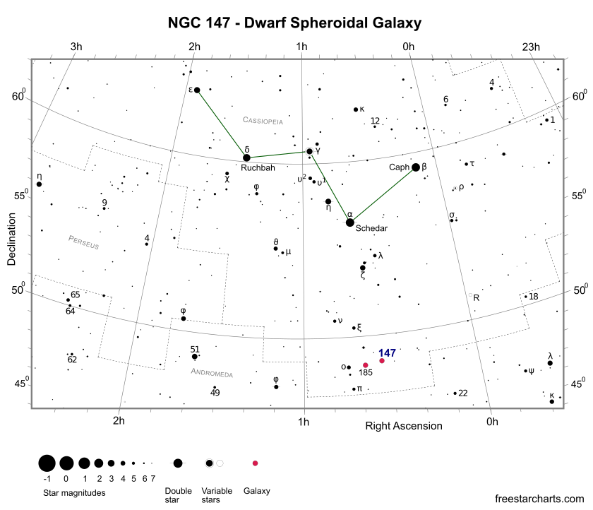 Finder Chart for NGC 147 (credit:- freestarcharts)