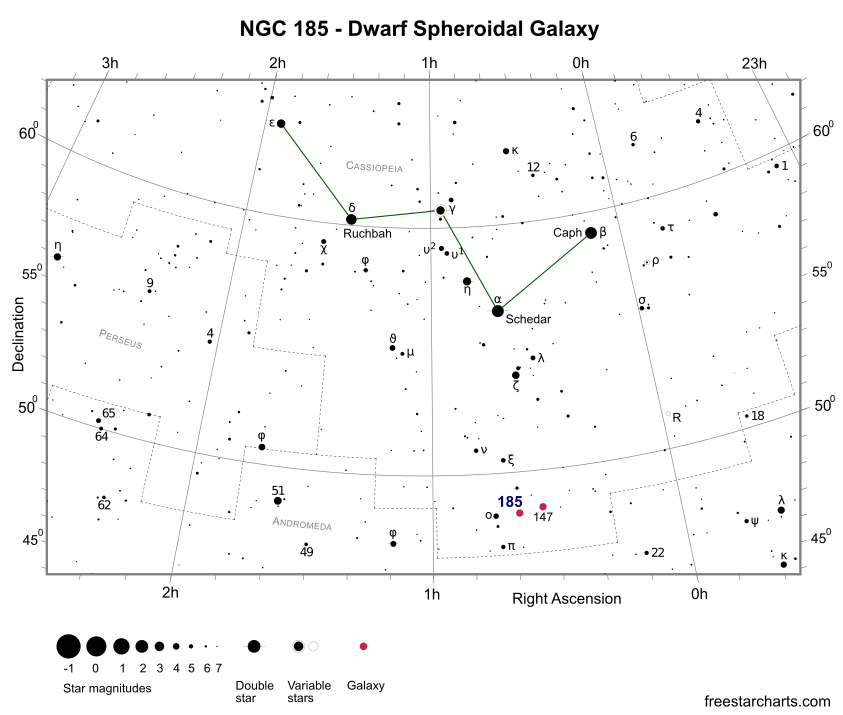 Finder Chart for NGC 185 (credit:- freestarcharts)