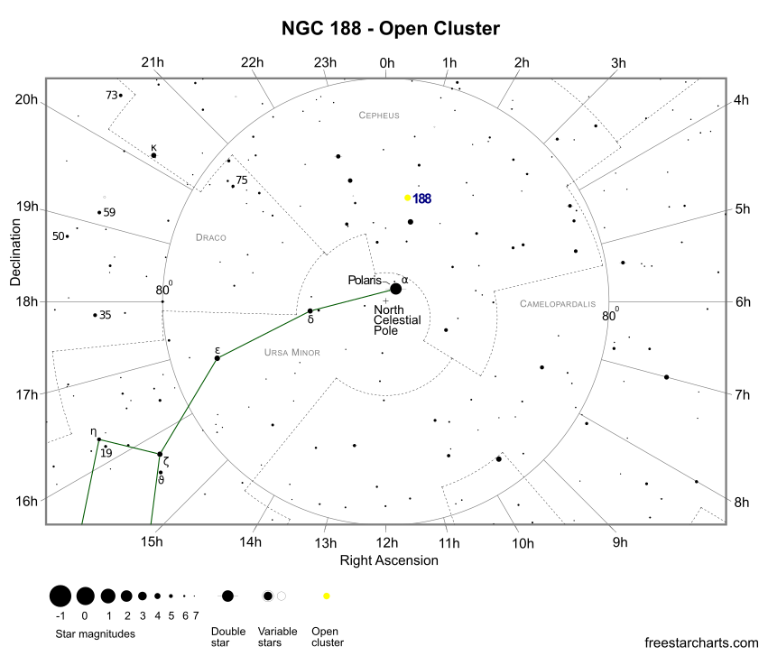 Finder Chart for NGC 188 (credit:- freestarcharts)