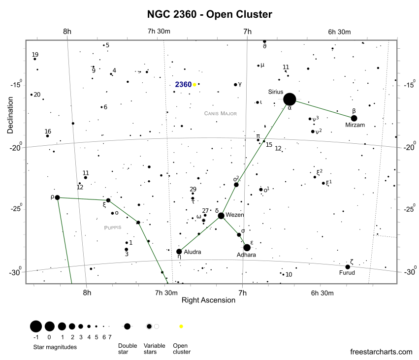 Finder Chart for NGC 2360 (credit:- freestarcharts)