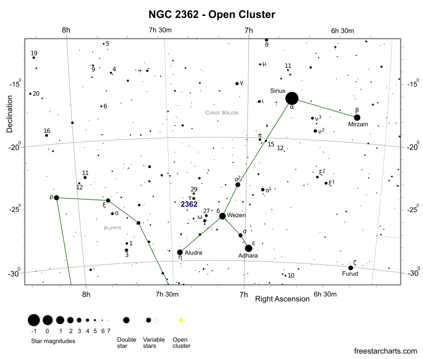 Finder Chart for  NGC 2362 (credit:- freestarcharts)