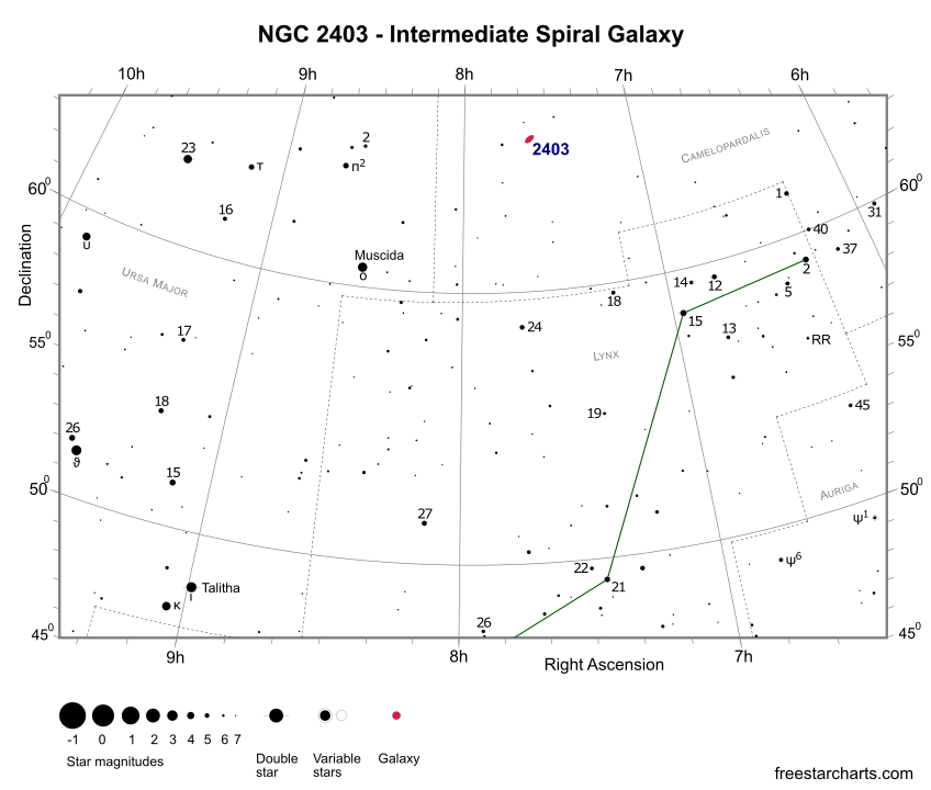 Finder Chart for NGC 2403 (credit:- freestarcharts)