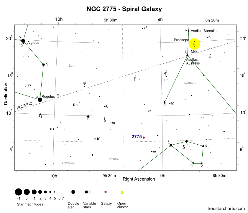 Finder Chart for NGC 2775 (credit:- freestarcharts)