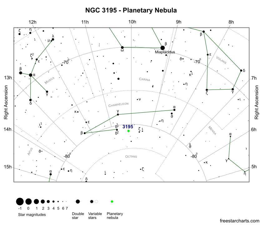 Finder Chart for NGC 3195 (credit:- freestarcharts)