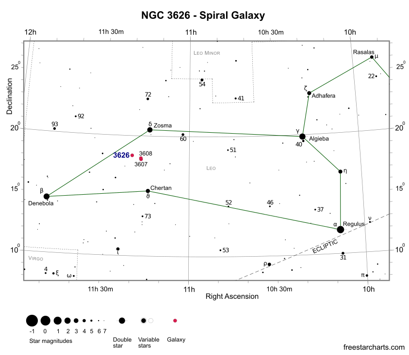 Finder Chart for NGC 3626 (credit:- freestarcharts)