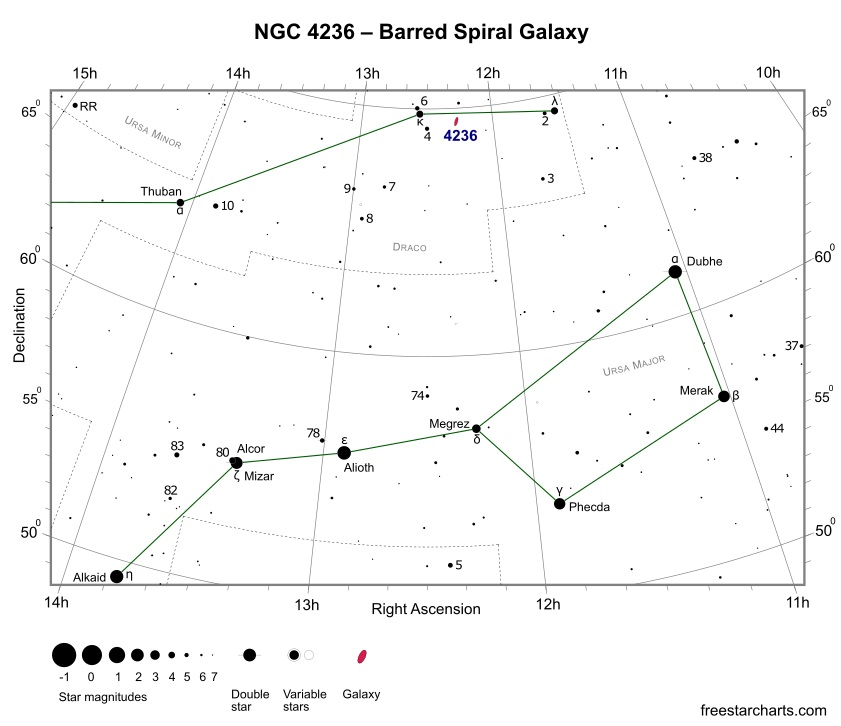 Finder Chart for NGC 4236