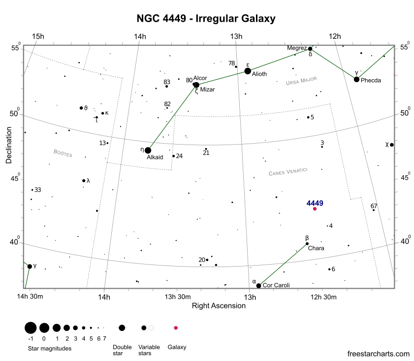 Finder Chart for NGC 4449 (credit:- freestarcharts)