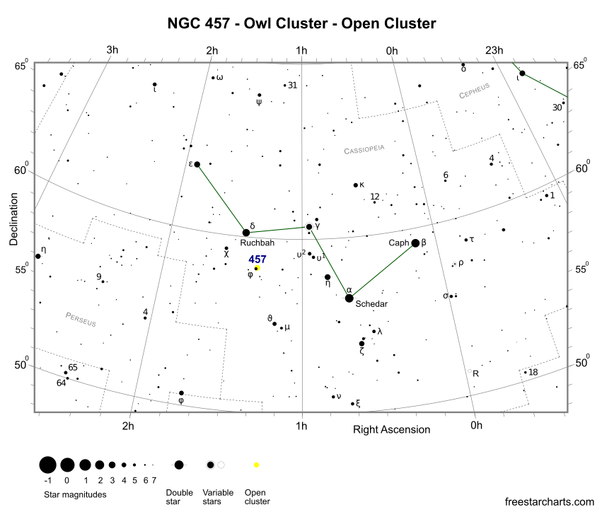 Finder Chart for NGC 457 (credit:- freestarcharts)