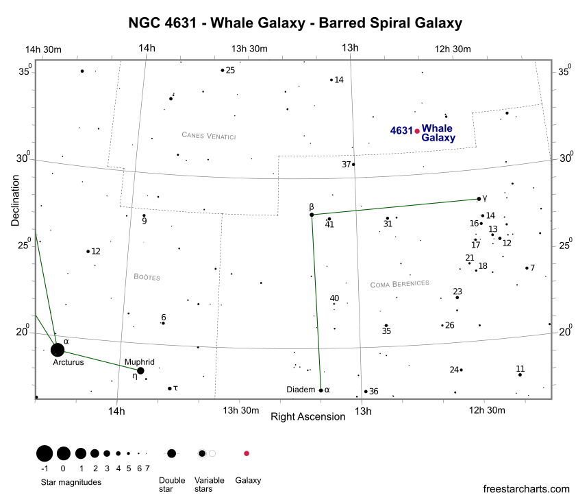 Finder Chart for NGC 4631 (credit:- freestarcharts)