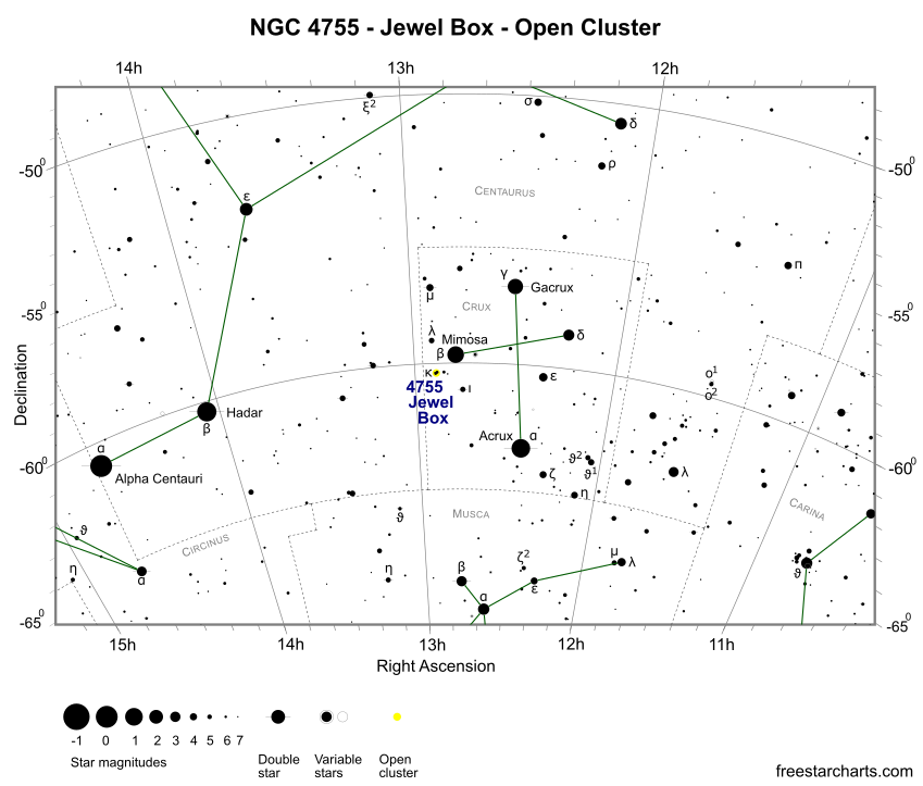 Finder Chart for NGC 4755 (credit:- freestarcharts)