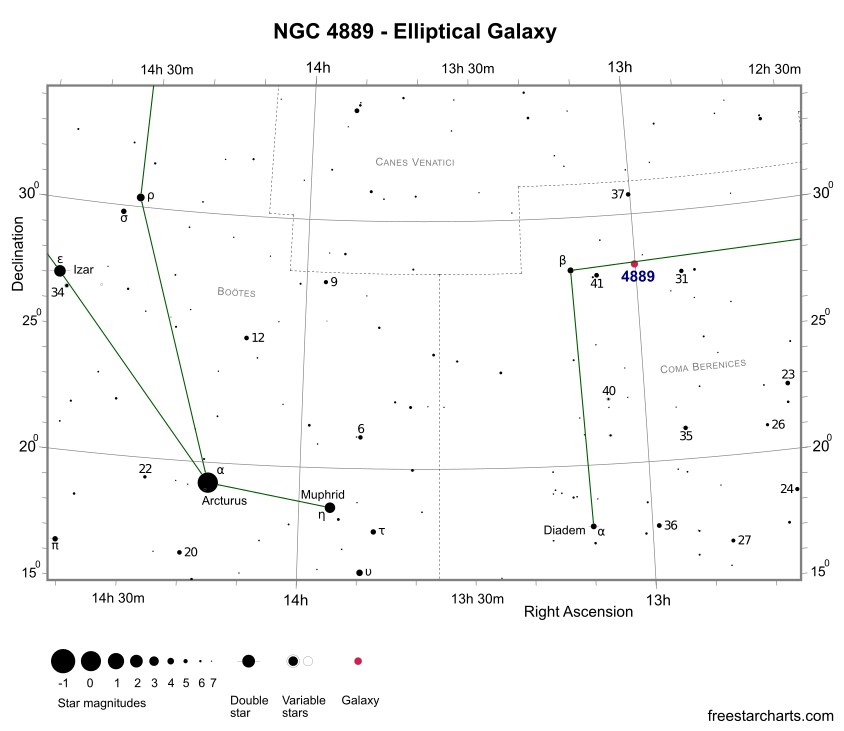 Finder Chart for NGC 4889 (credit:- freestarcharts)