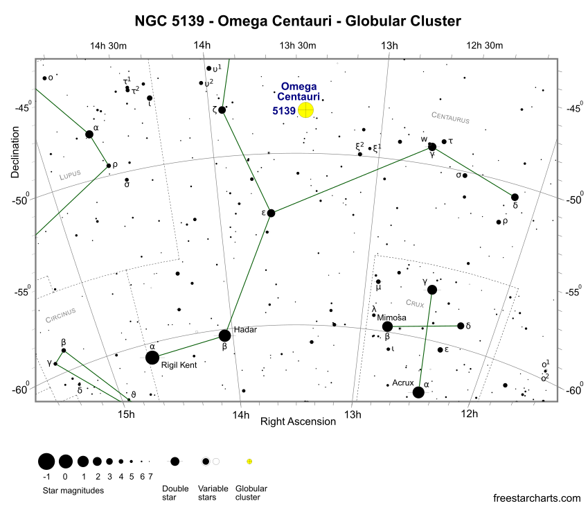 Finder Chart for Omega Centauri - NGC 5139 (credit:- freestarcharts)