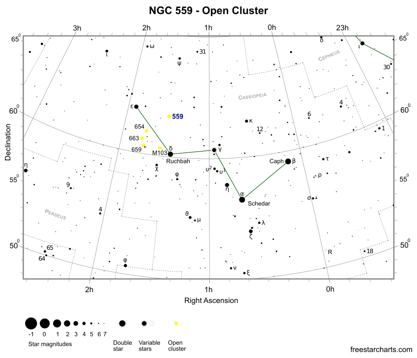 Finder Chart for NGC 559 (credit:- freestarcharts)