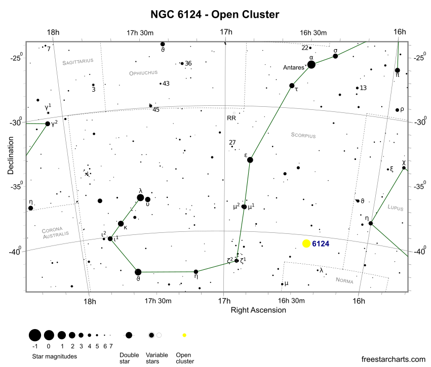 Finder Chart for NGC 6124 (credit:- freestarcharts)