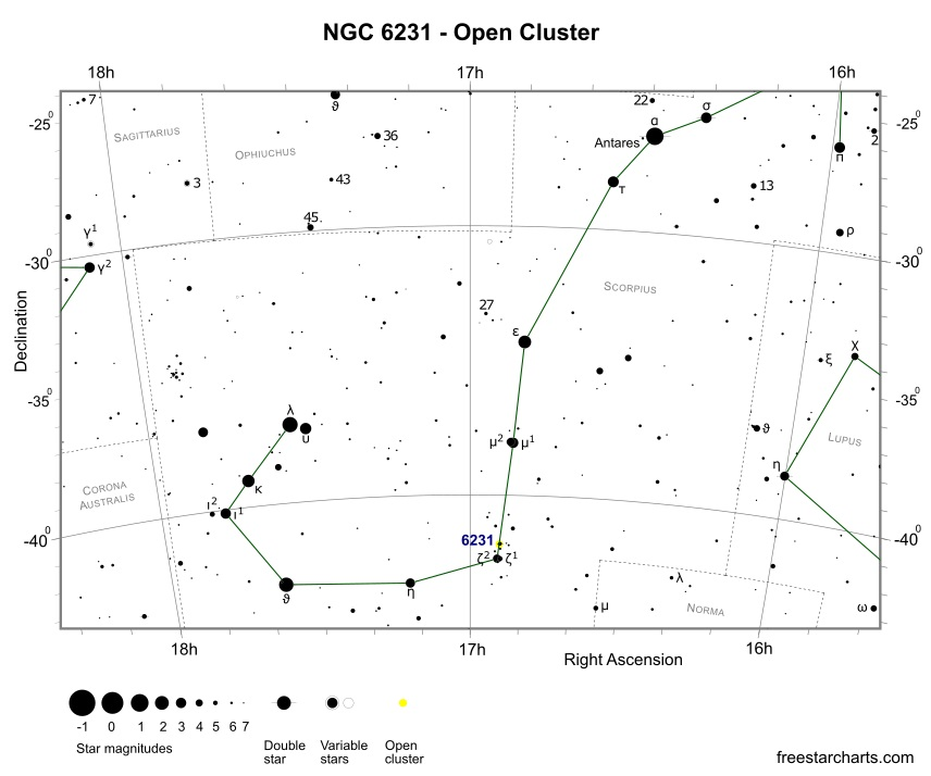 Finder Chart for NGC 6231 (credit:- freestarcharts)