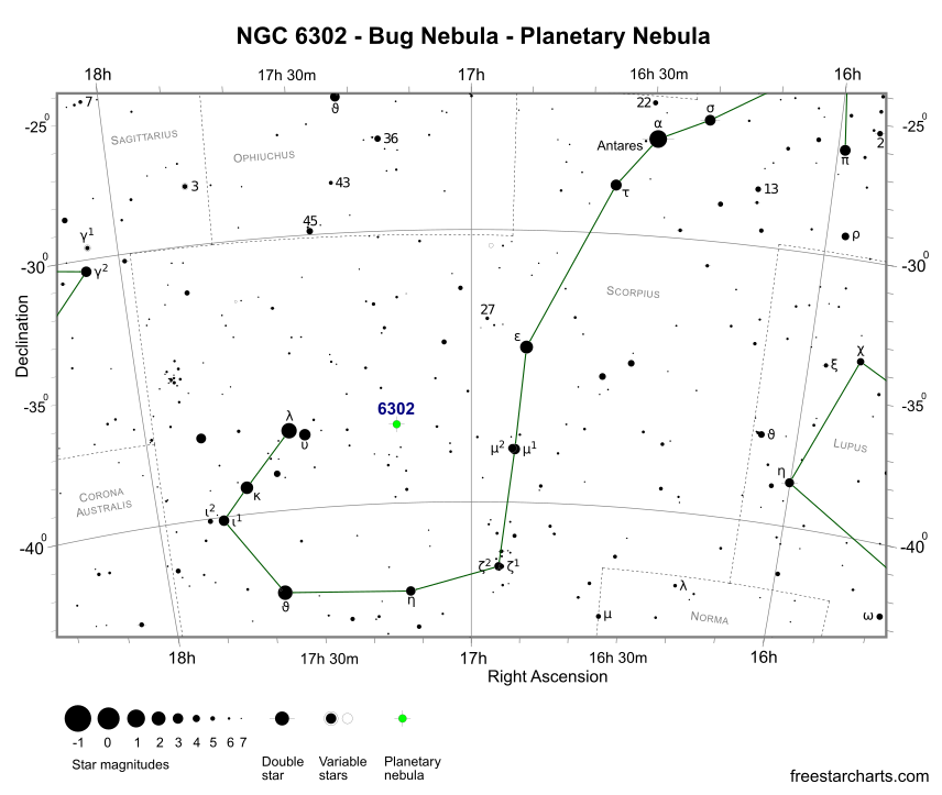 Finder Chart for NGC 6302 (credit:- freestarcharts)