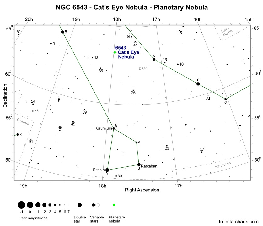Finder Chart for NGC 6543 (credit:- freestarcharts)