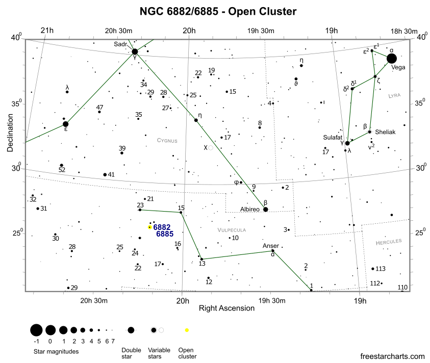 Finder Chart for NGC 6882 / NGC 6885 (credit:- freestarcharts)