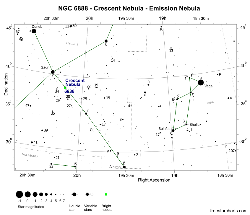 Finder Chart for NGC 6888 (credit:- freestarcharts)