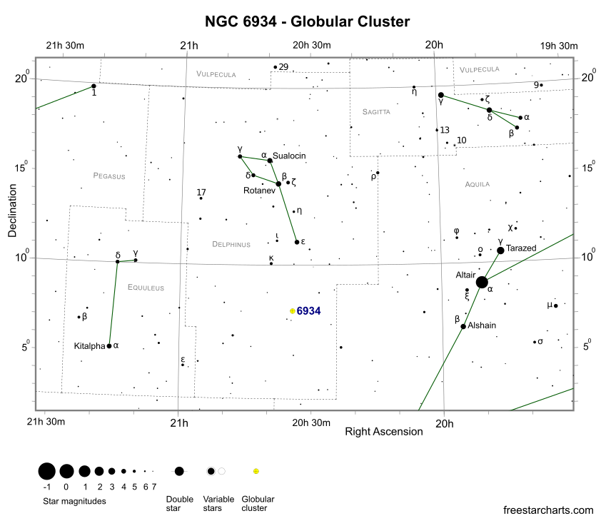 Finder Chart for NGC 6934 (credit:- freestarcharts)