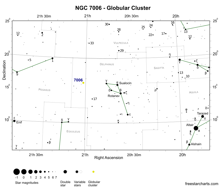 Finder Chart for NGC 7006 (credit:- freestarcharts)