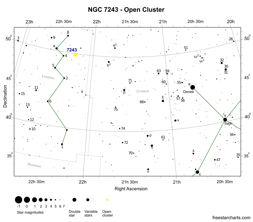 Finder Chart for NGC 7243 (credit:- freestarcharts)
