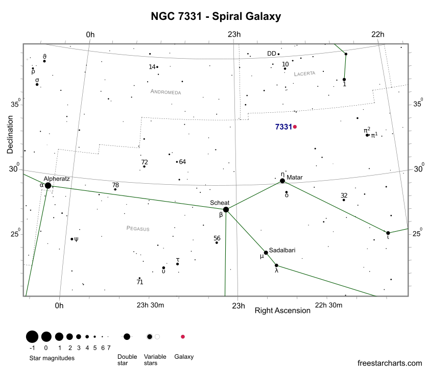 Finder Chart for NGC 7331 (credit:- freestarcharts)