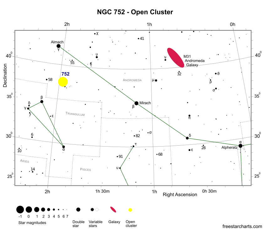 Finder Chart for NGC 752 (credit:- freestarcharts)