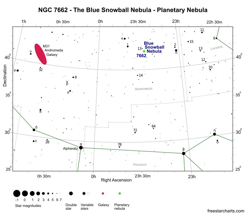 Finder Chart for NGC 7662 (credit:- freestarcharts)