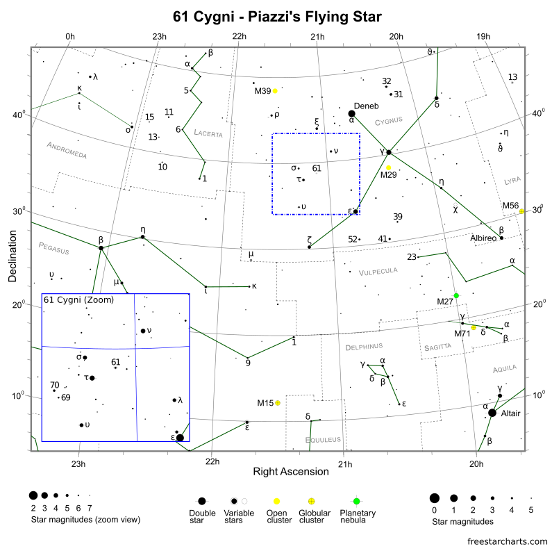 Finder Chart for 61 Cygni (credit:- freestarcharts)