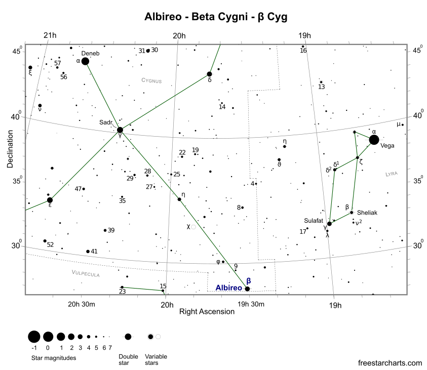 Finder Chart for Albireo (credit:- freestarcharts)