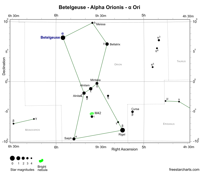 Finder Chart for Betelgeuse (credit:- freestarcharts)