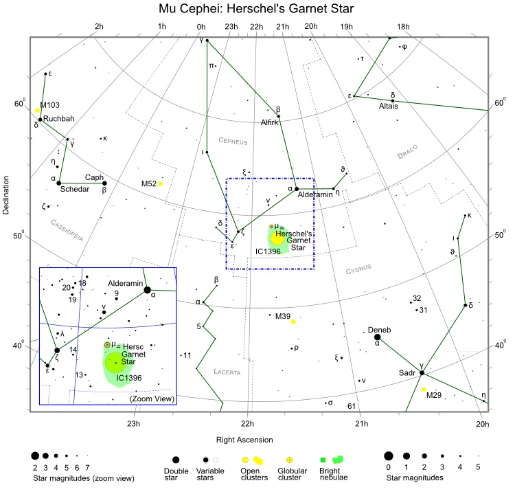 Finder Chart for Mu Cephei (credit:- freestarcharts)
